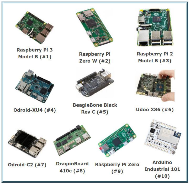 2017 hacker board survey results: Raspberry Pi still rules, but x86