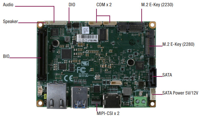 Pico-ITX SBC offers TPM and a pair each of M 2 and MIPI-CSI