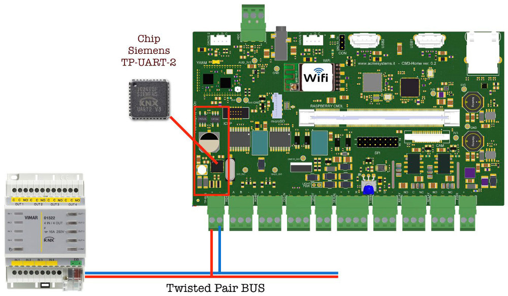home and building automation carrier taps raspberry pi cm3. Black Bedroom Furniture Sets. Home Design Ideas