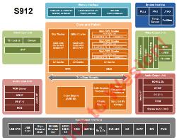Open spec SBC features octa core A53 SoC
