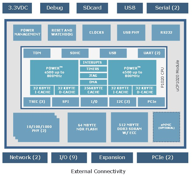 block diagram linux residential electrical symbols u2022 rh bookmyad co block diagram of linux operating system block diagram of linux file system