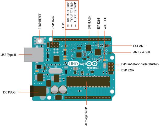 Arduino adds wireless ready quot uno wifi