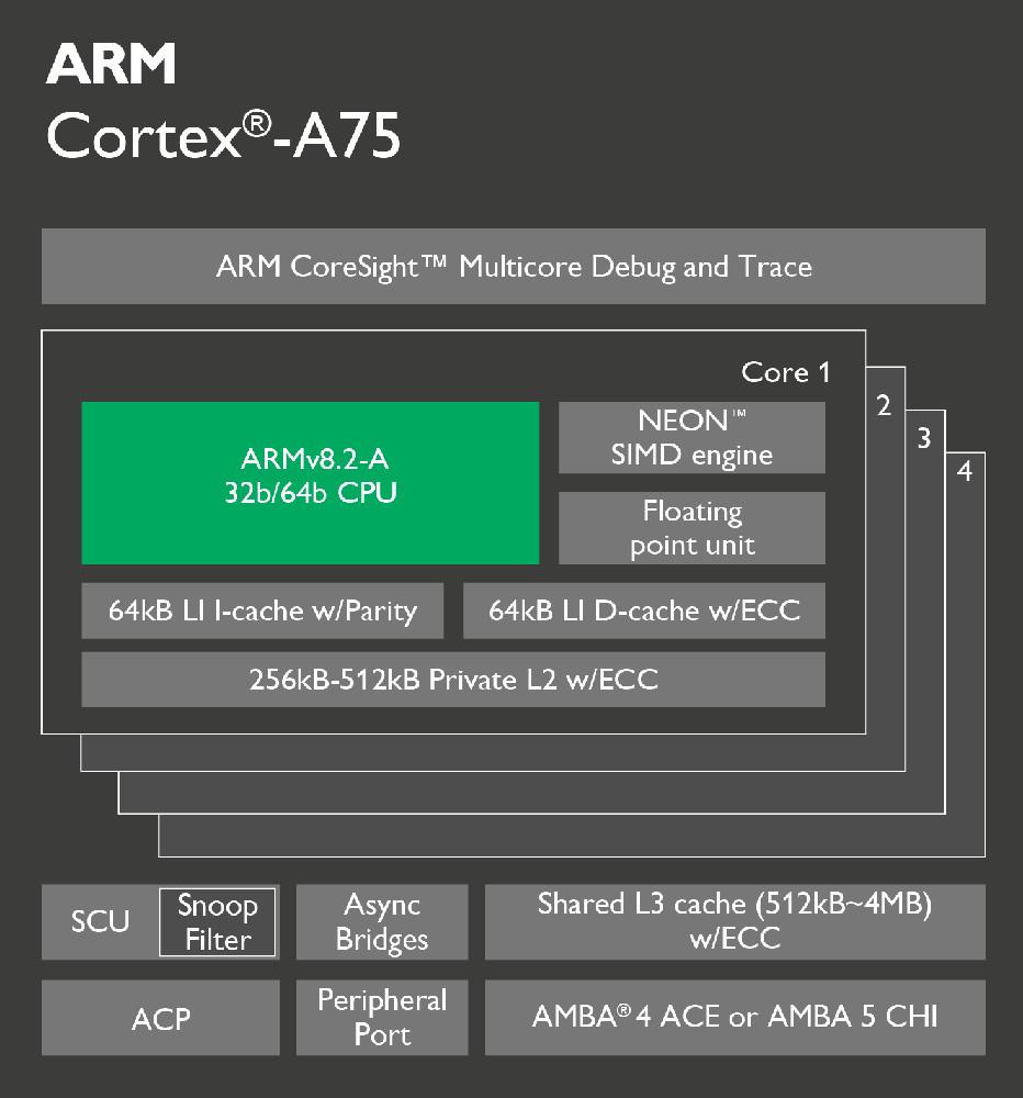 Oreo-driven dev board showcases octa-core Snapdragon 845