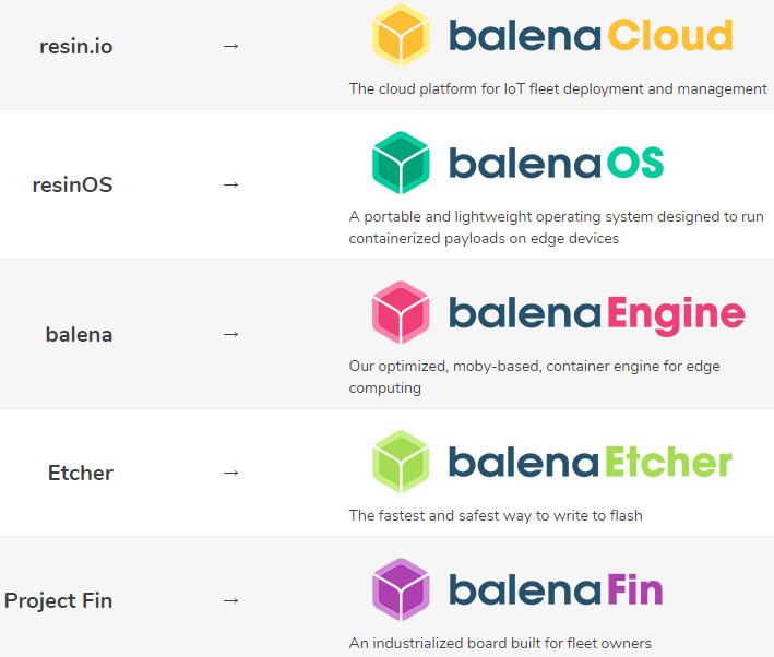 Container-based server platform for Linux device management
