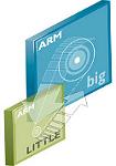 Linaro enhances Linux support for ARM Big Little