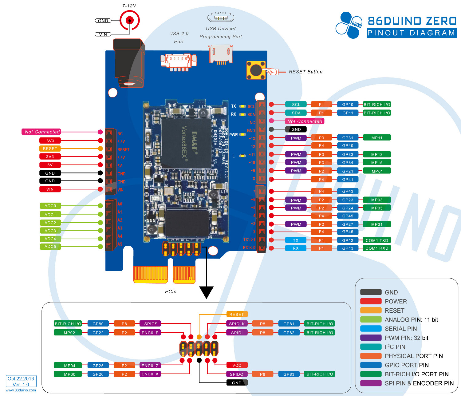Arduino compatible sbc runs linux on