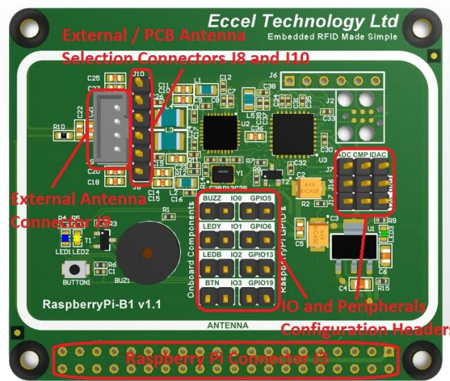 Raspberry Pi HAT spins up RFID and NFC