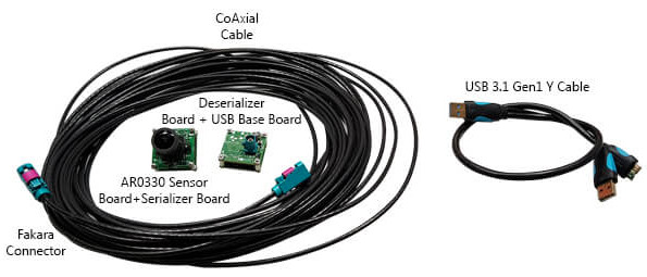 HD-resolution GMSL camera kit available in USB and Jetson
