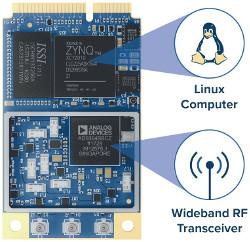 SDR module runs Linux on Zynq | Tux Machines