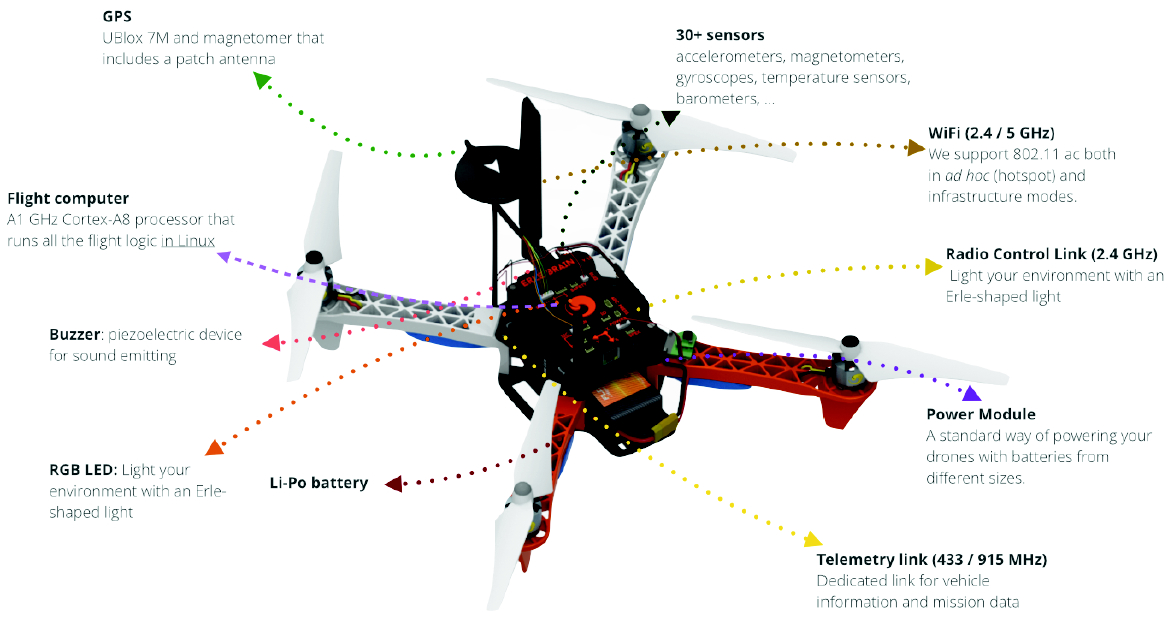 Snappy Ubuntu Core takes off in a quadcopter