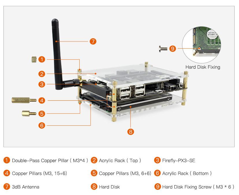 Sandwich-style hacker board debuts new quad -A7 Rockchip SoC