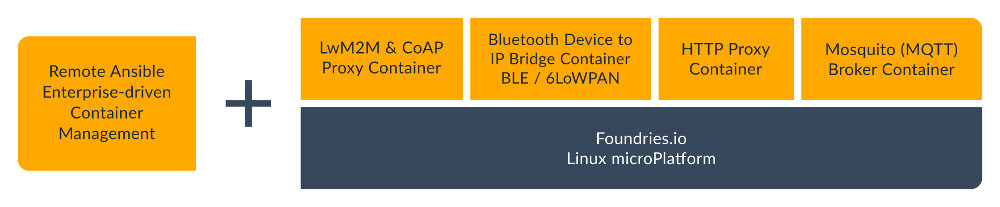 Managed Linux and Zephyr Distros for IoT offer OTA and