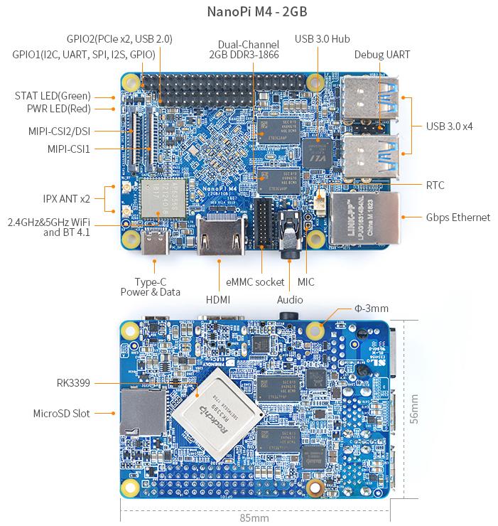 RK3399 based Raspberry Pi clone starts at $75