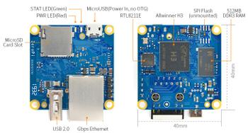 Tiny ZeroPi SBC swaps out GPIO for GbE