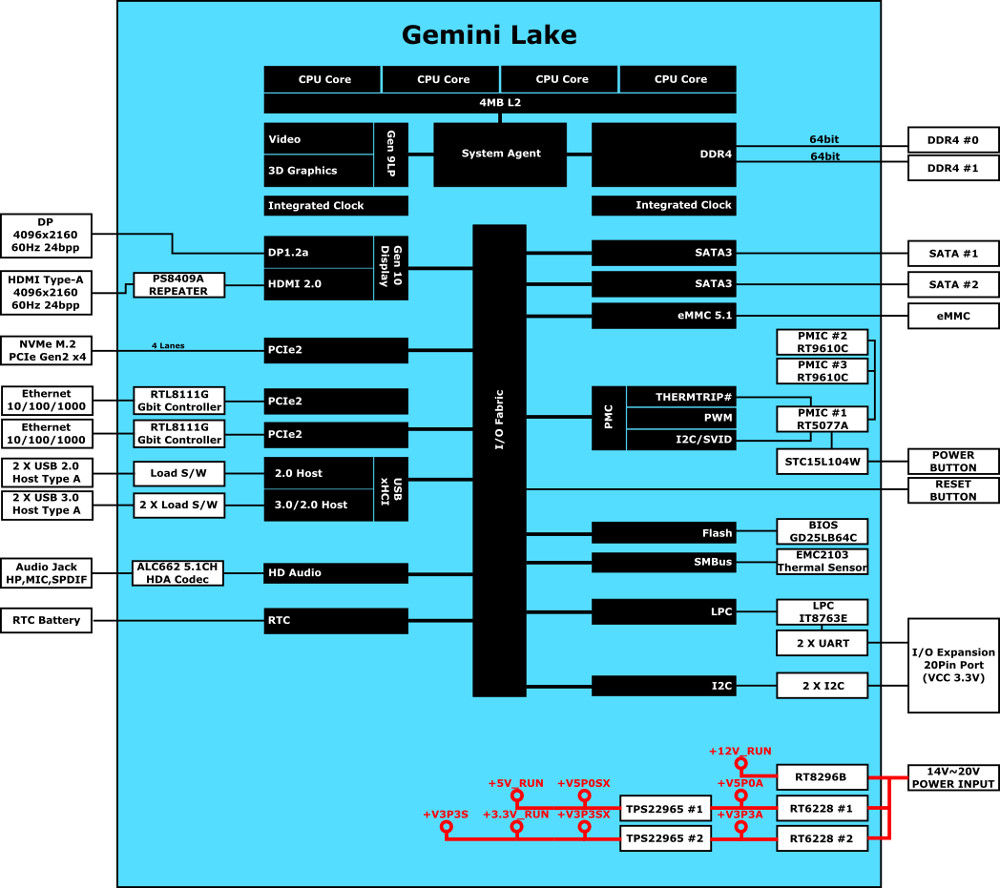 Odroid H2 Is Worlds First Gemini Lake Hacker Board Pentium 2 Block Diagram Left And Type Iv Enclosure Click Images To Enlarge
