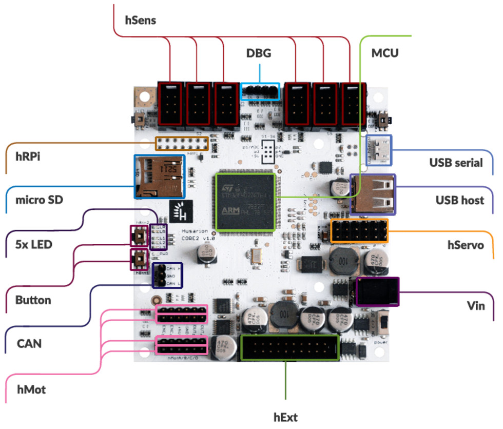 Arduino compatible robot dev kit includes rpi and tinker