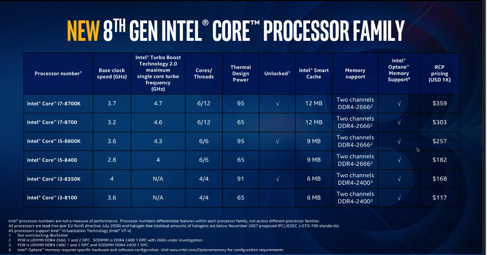 Intel Coffee Lake H-series debuts in Congatec and Seco modules