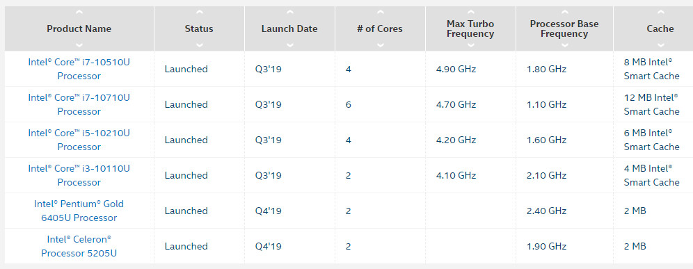 Intel rounds out its Comet Lake line with new Pentium and