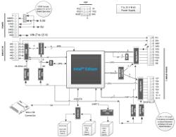 edison iot module ships with atom  quark combo soc