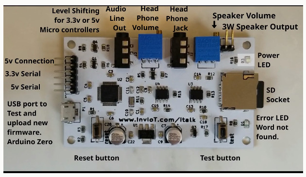 Text-to-speech Raspberry Pi add-on starts at $24