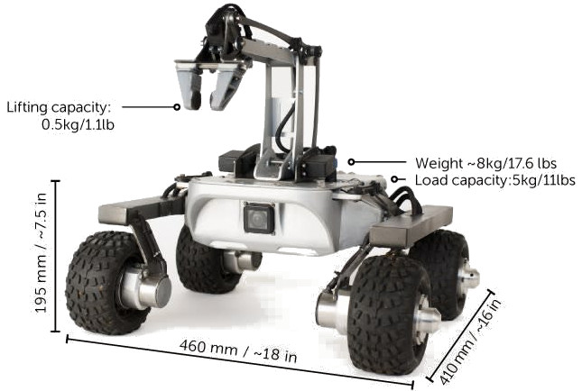 Open source, Raspberry Pi based robot mimics a Martian rover