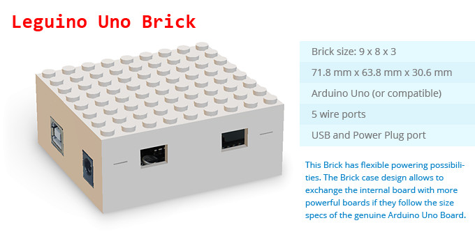 Lego based hacker kit offers choice of arduino or raspberry pi