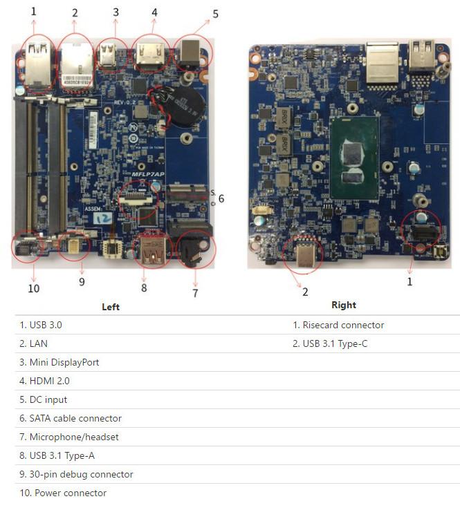 Open source LimeNET SDR computers run Ubuntu Core on Intel Core
