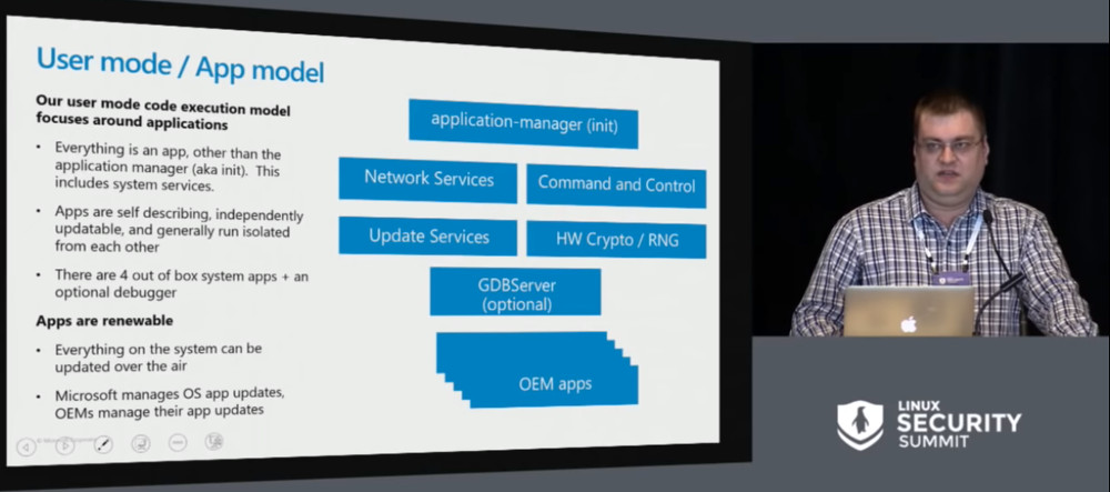 How Azure Sphere ensures IoT security within a 4MB Linux stack
