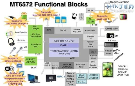 the definitive guide to arm cortex m4 processors pdf