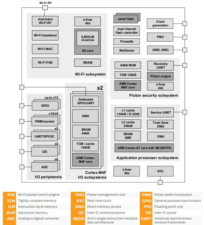 azure block diagram uml block diagram