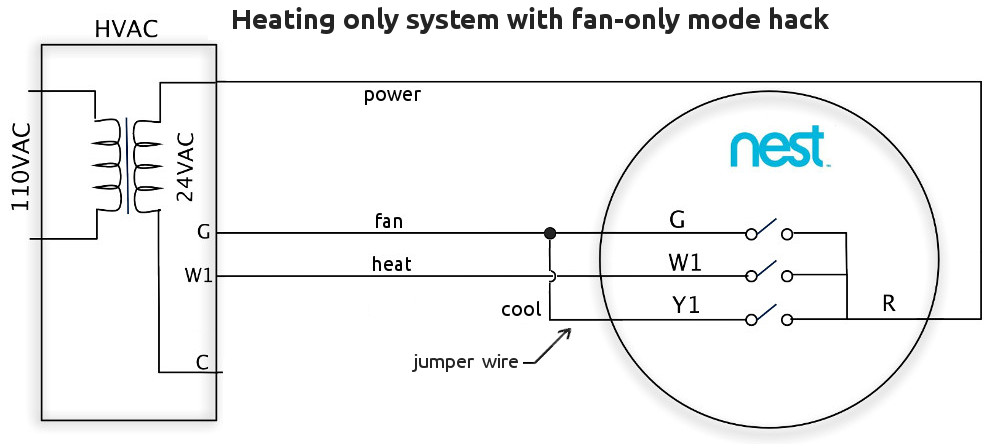 Nest Thermostat Wiring Diagram Heat Only from linuxgizmos.com