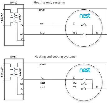 Wiring A Thermostat Diagram as well Old Bryant Heat Pump Wiring Diagram as well Carrier Heater Thermostat Wiring Diagram in addition Goodman Heat Pump Wiring Diagram likewise Coleman Presidential 2 Wiring Diagram. on nest thermostat wiring diagram