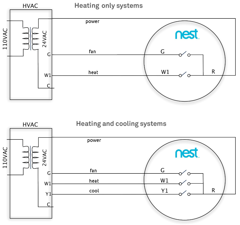 Ok Google Make This Nest Hack A Standard Feature Hvac Hard Start Capacitor Wiring Diagrams Typical Connection Of Thermostat To Heating Only And Cooling Hvacs Click Image Enlarge