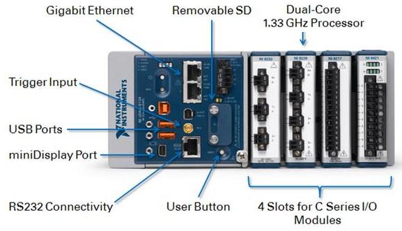 Rugged DAQ system runs real-time Linux