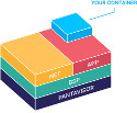 Pantabox offers easier frontend for Pantavisor Linux IoT container software