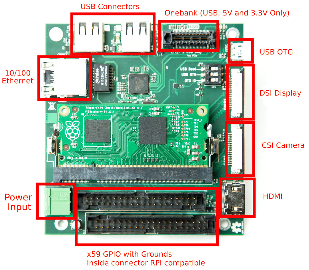 block diagram of linux raspberry pi arrives on pc 104 sort of  raspberry pi arrives on pc 104 sort of