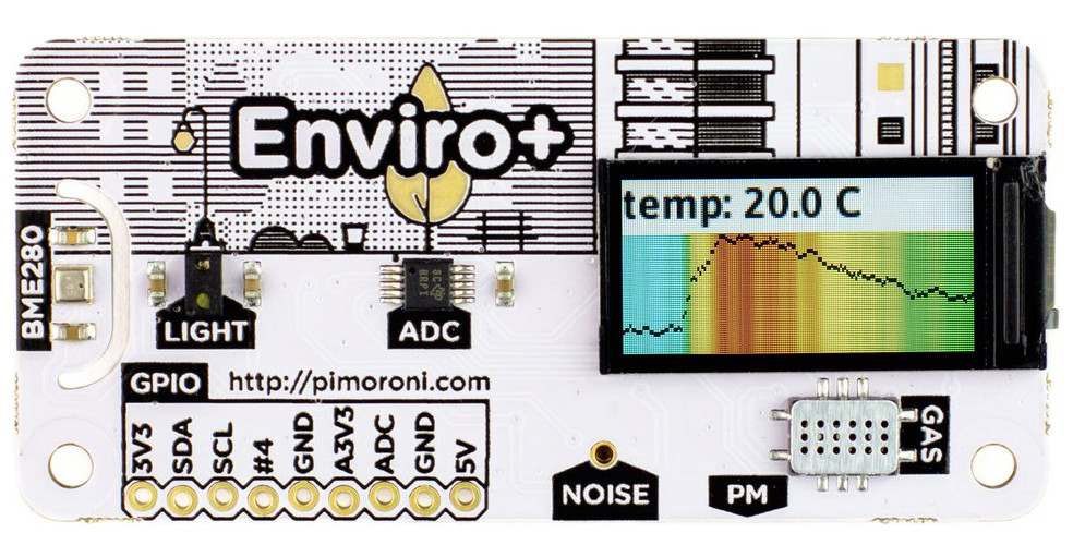 Raspberry Pi pHAT detects indoor pollution, and optionally, outdoors too