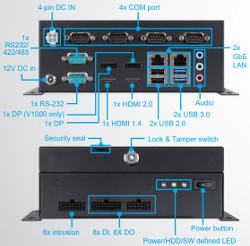 portwell gms6310 detail sm