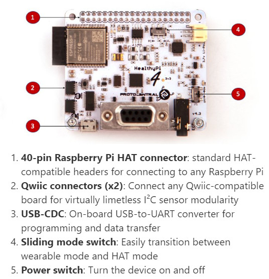 Raspberry Pi health monitoring HAT adds ESP32 and battery