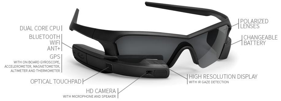 hud enabled ski goggles run android