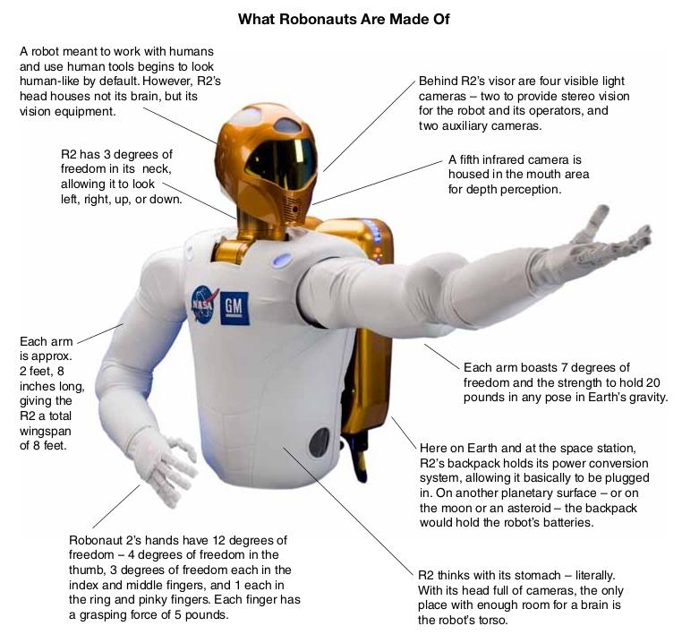 NASA's R2 bot to receive legs via SpaceX