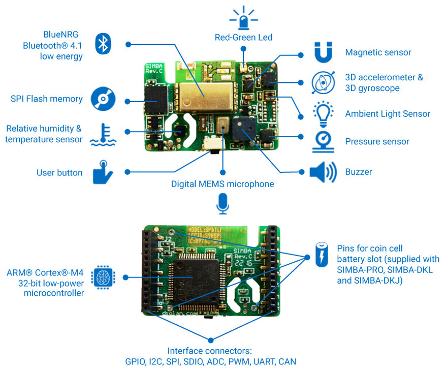 Tiny Bluetooth LE dev boards target IoT apps