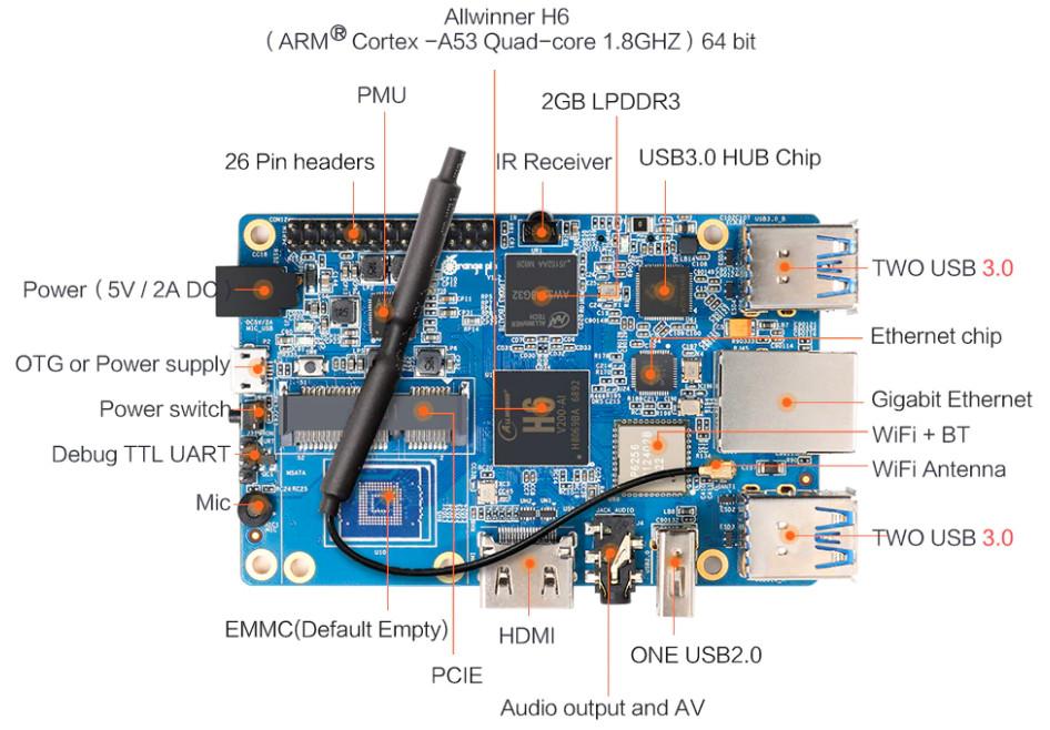 Мини-компютърът Orange Pi 3 е тук и използва Linux и Android 7