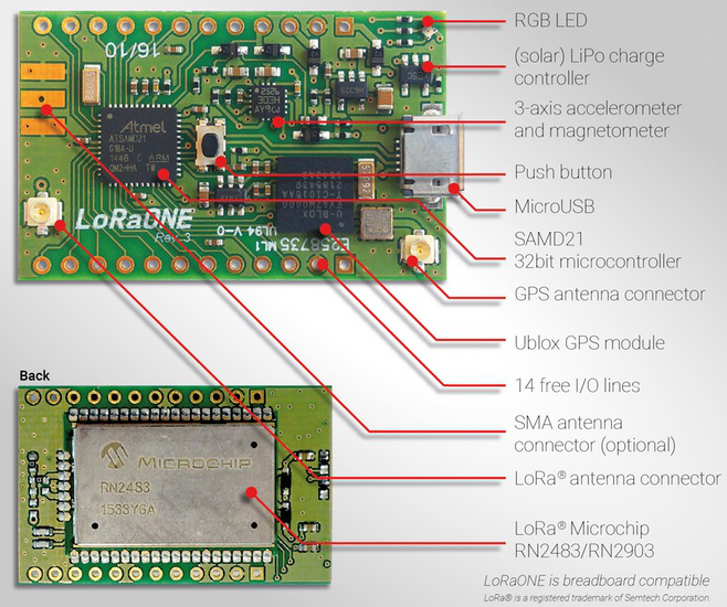 Tiny Arduino compatible IoT board offers LoRa wireless