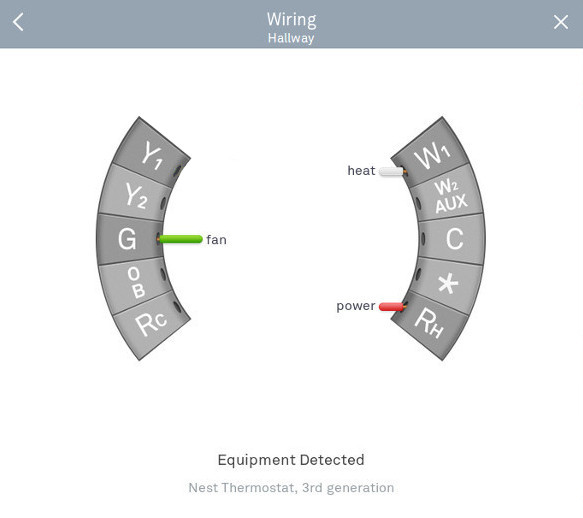 Nest Thermostat Wiring Diagram In Furnace from linuxgizmos.com