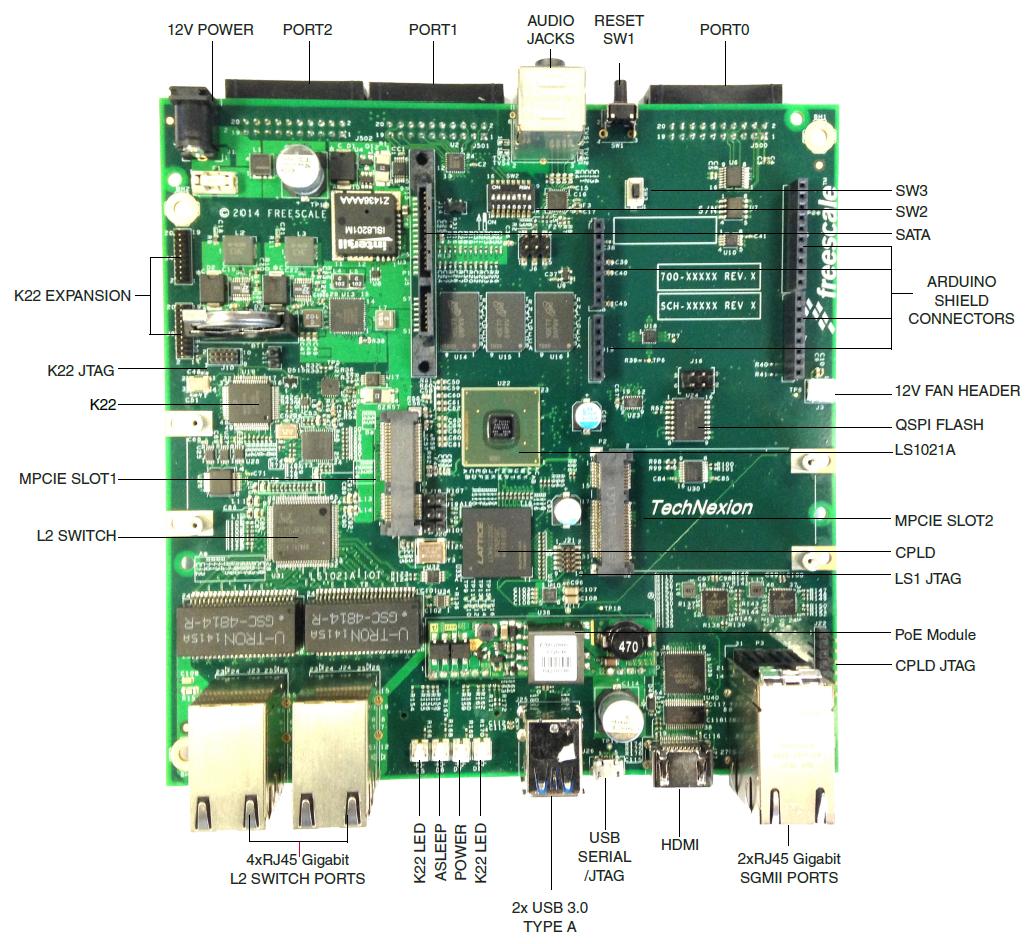 Iot Gateway Runs Linux On Qoriq Accepts Arduino Shields Jbod Wiring Diagram