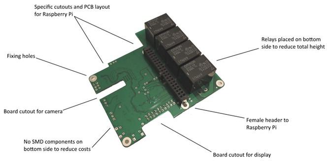 Raspberry Pi I/O add-on targets aquaponics and hydroponics